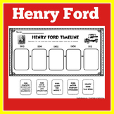 Henry Ford Activity | Henry Ford's Assembly Line | Henry Ford Inventor