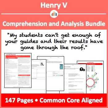 Henry V – Comprehension and Analysis Bundle
