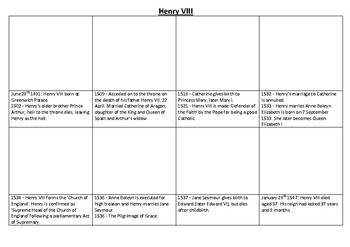 Henry VIII Comic Strip and Storyboard