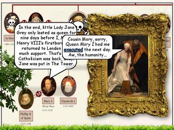 Henry VIII and the Tudor Dynasty