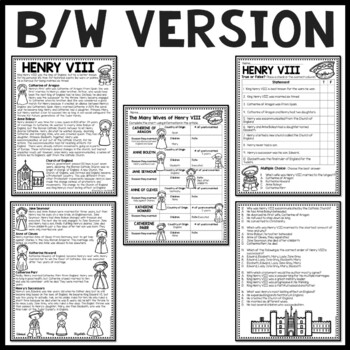 Henry VIII overview, Renaissance, Protestant Reformation, Questions