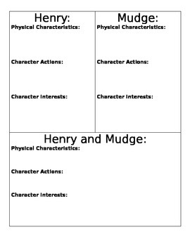 Henry and Mudge Compare and Contrast Activities