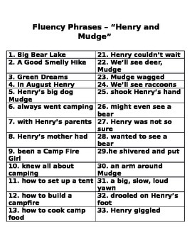 Henry and Mudge Fluency Phrases
