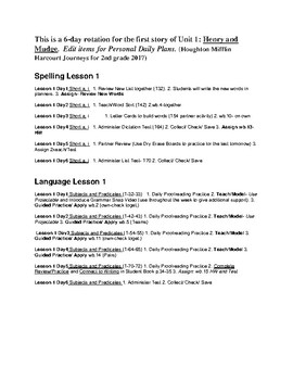 Henry and Mudge- Lesson 1 ELA Plans