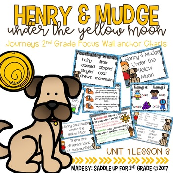 Henry and Mudge Under the Yellow Moon Focus Wall Journeys 2nd Grade