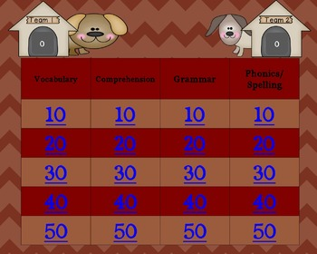 Henry and Mudge/2nd Grade Treasure's Unit 1.1 Jeopardy Review Game