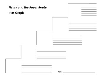 Henry and the Paper Route Plot Graph - Beverly Cleary