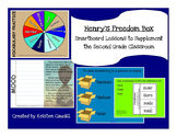 Henry's Freedom Box  ~ Smartboard Lessons to Supplement th