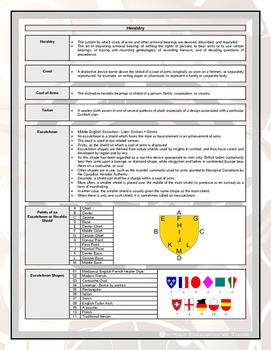 Note - Heraldry