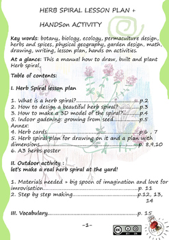 Herb Spiral Project