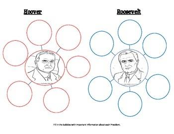 Herbert Hoover v FDR Graphic Organzier