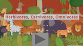 Herbivore/Carnivore/Omnivore UNIT