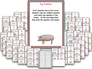 Here Piggy Piggy!  Pig Research Project!