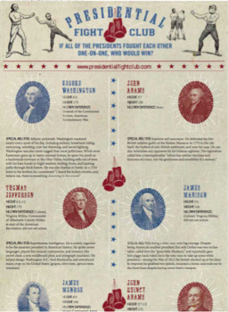 Here's the fighting ability of every U.S. president described in one chart