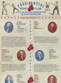 Here's the fighting ability of every U.S. president descri