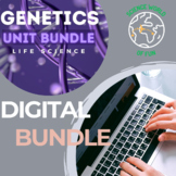 Heredity & Genetics Distance Learning Curriculum