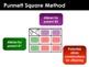 Genetics: Mendel, Heredity, Punnett Squares, DNA, Proteins