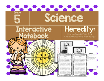 Heredity: How Do Parents Pass Their Characteristics On to
