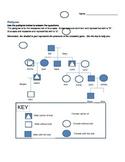 Heredity Pedigree punnett square worksheet activity