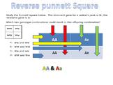 Heredity & Punnett Squares Practice