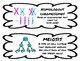 Heredity & Reproduction -Vocabulary Cards-Science Fusion-Word Wall-Unit 8