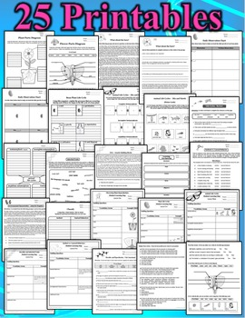 Heredity, Reproduction and Life Cycles Unit - 5 Lessons, PPT, Printables & Test