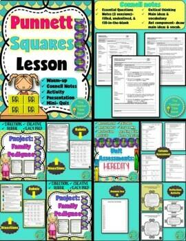 Genetics Interactive Notebook (5 E Lesson Plan)- Biology Unit Plan