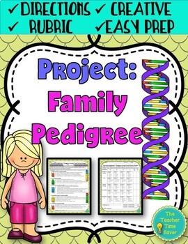 Family Pedigree Genetics Printable Project