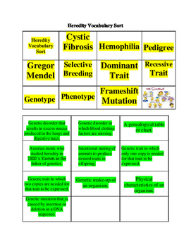 Heredity Vocabulary Sort