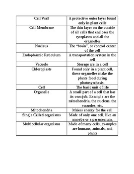 Heredity and Cells Matching Game