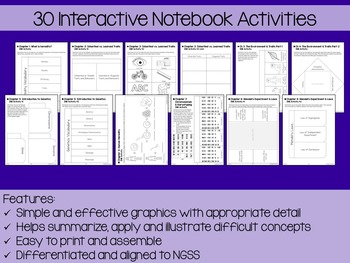 Heredity and Genetics Interactive Notebook Unit