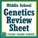Heredity and Genetics Review Worksheet Middle School NGSS MS-LS3-2