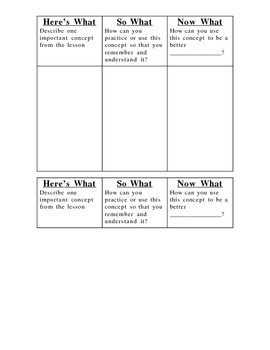 Here's What, So What, Now What?  Summary Graphic Organizer