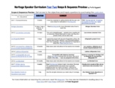 Heritage Speakers Curriculum Scope & Sequence Preview: Year Two