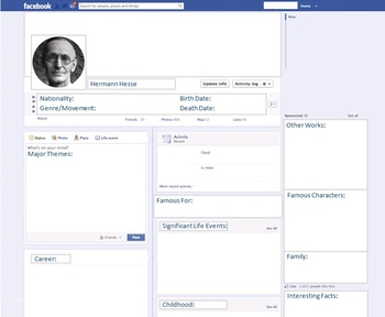 Hermann Hesse - Author Study - Profile and Social Media