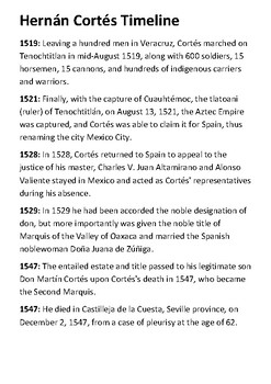 Hernán Cortés Timeline and Quotes