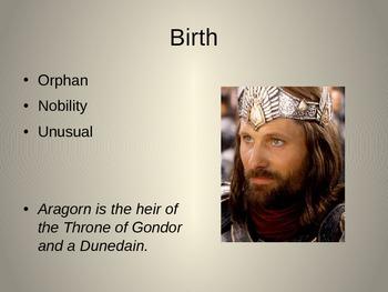 Hero Archetype for Aragorn