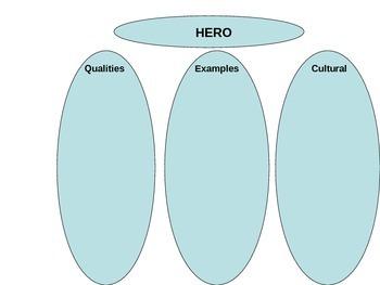 Hero Graphic Organizer