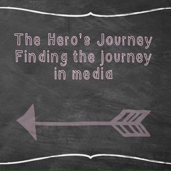 Hero Journey Tracking: Spring Board ELA III