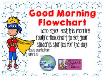 Hero Style-  Good Morning Flowchart