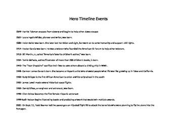 Hero Timeline Pack