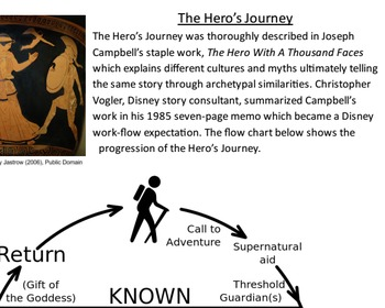 Hero's Journey 2 page handout
