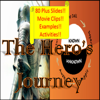 Hero's Journey Bundle:  Notes, Activities, Project, Free Presentation, MORE!