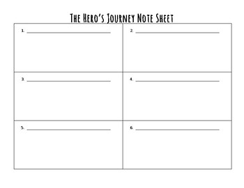 Hero's Journey Definition Note Sheet