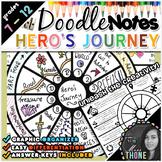 Hero's Journey Doodle Notes