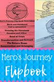 Hero's Journey Flipbook