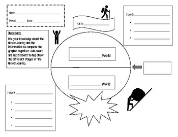 hero 39 s journey graphic organizer by teaching with tweedy tpt. Black Bedroom Furniture Sets. Home Design Ideas