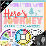 Hero's Journey Graphic Organizer Clip Art