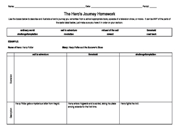 Hero's Journey Homework