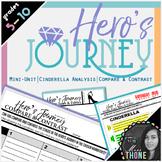 Hero's Journey Myths, Fairy Tales & Fables Compare & Contrast Mini Unit